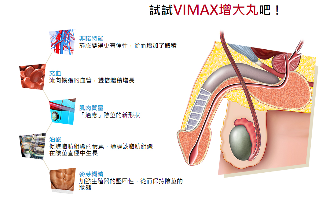 「VIMAX」正品增大增粗,加拿大購買研製價格優惠30粒效果保證111