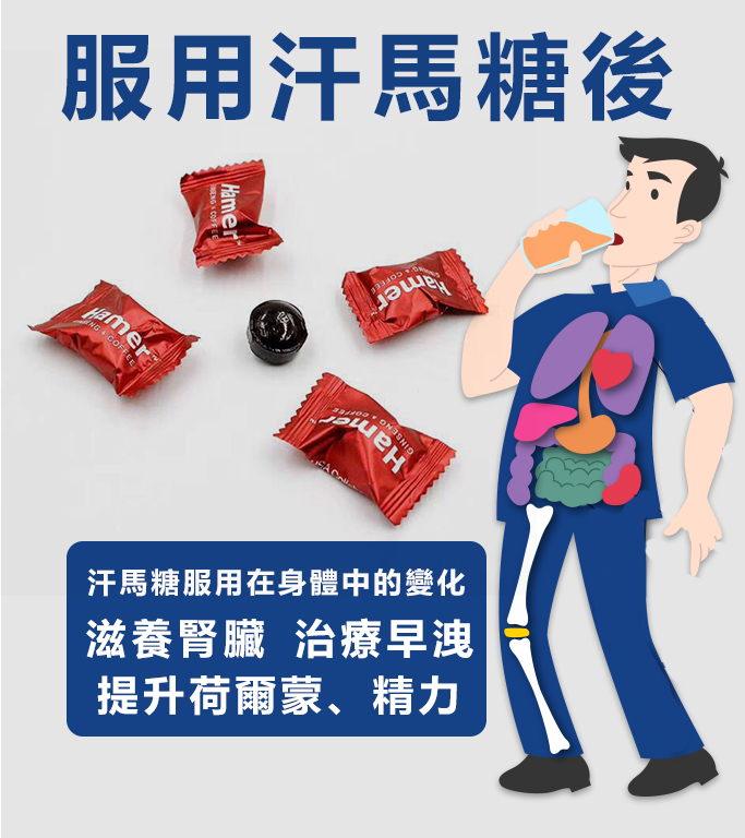 民眾須知:服用汗馬糖後不性交,對身體有什麼傷害嗎1